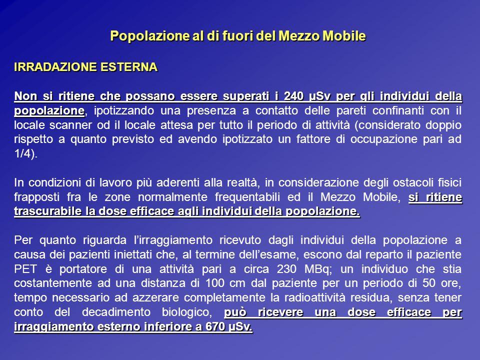 Popolazione al di fuori del Mezzo Mobile IRRADAZIONE ESTERNA Non si ritiene che possano essere superati i 240 µSv per gli individui della popolazione