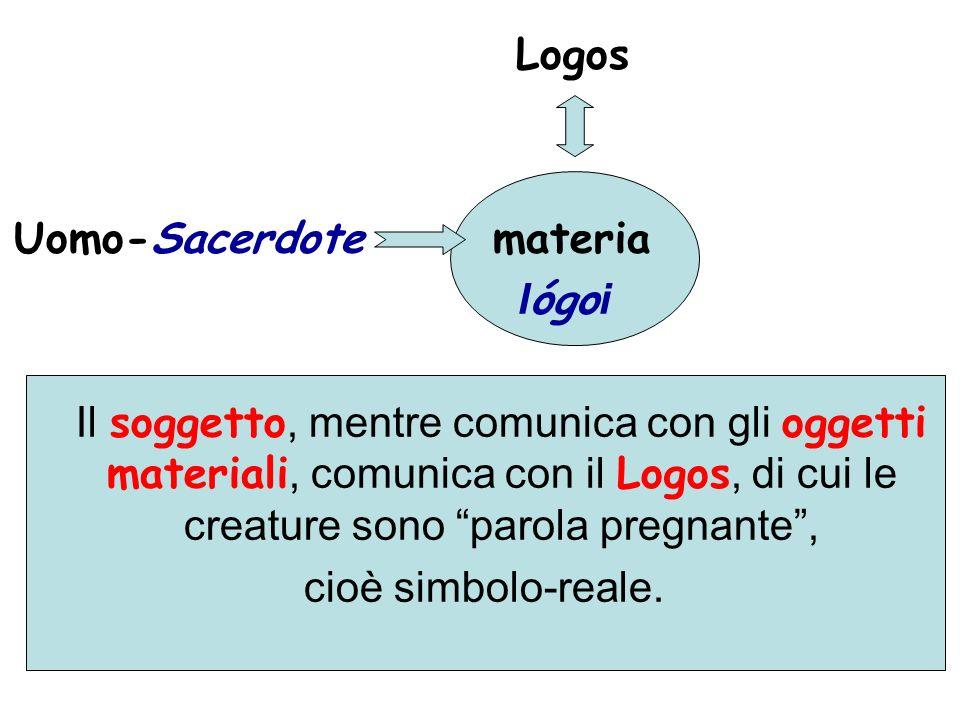 Logos Uomo-Sacerdote materia l ógo i Il soggetto, mentre comunica con gli oggetti materiali, comunica con il Logos, di cui le creature sono parola pregnante, cioè simbolo-reale.