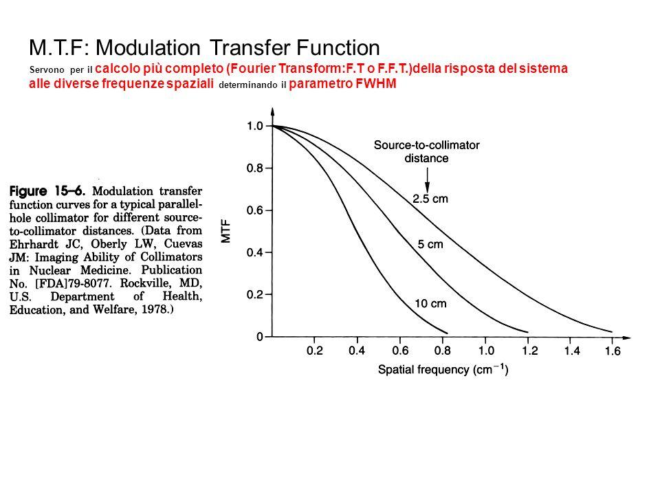 M.T.F: Modulation Transfer Function Servono per il calcolo più completo (Fourier Transform:F.T o F.F.T.)della risposta del sistema alle diverse freque