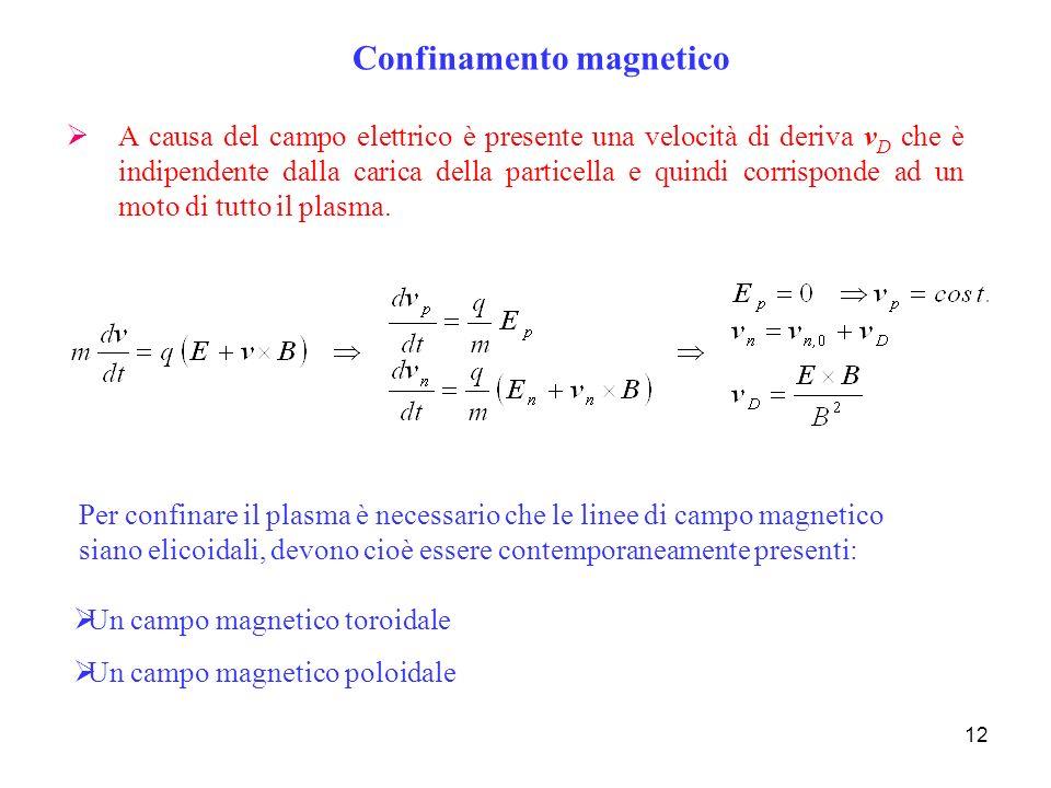 12 Confinamento magnetico A causa del campo elettrico è presente una velocità di deriva v D che è indipendente dalla carica della particella e quindi