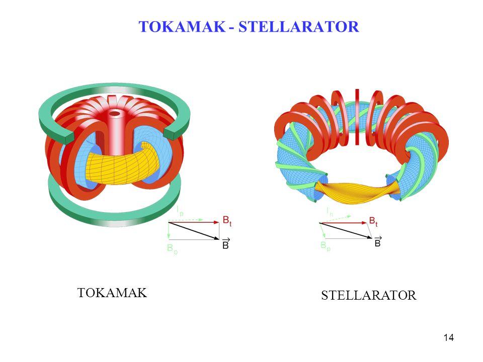 14 TOKAMAK - STELLARATOR TOKAMAK STELLARATOR