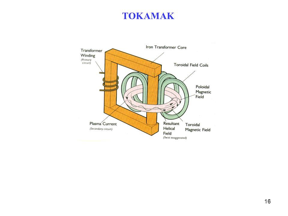 16 TOKAMAK