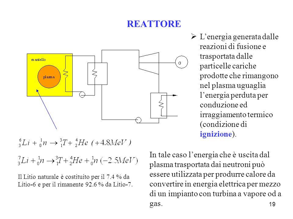 19 REATTORE Il Litio naturale è costituito per il 7.4 % da Litio-6 e per il rimanente 92.6 % da Litio-7. Lenergia generata dalle reazioni di fusione e