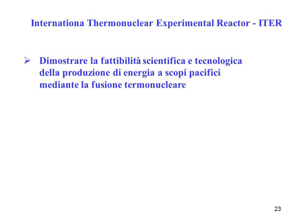23 Internationa Thermonuclear Experimental Reactor - ITER Dimostrare la fattibilità scientifica e tecnologica della produzione di energia a scopi paci
