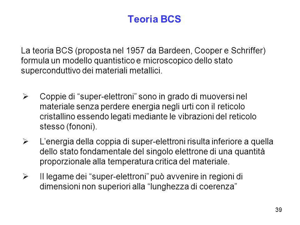 39 Teoria BCS La teoria BCS (proposta nel 1957 da Bardeen, Cooper e Schriffer) formula un modello quantistico e microscopico dello stato supercondutti
