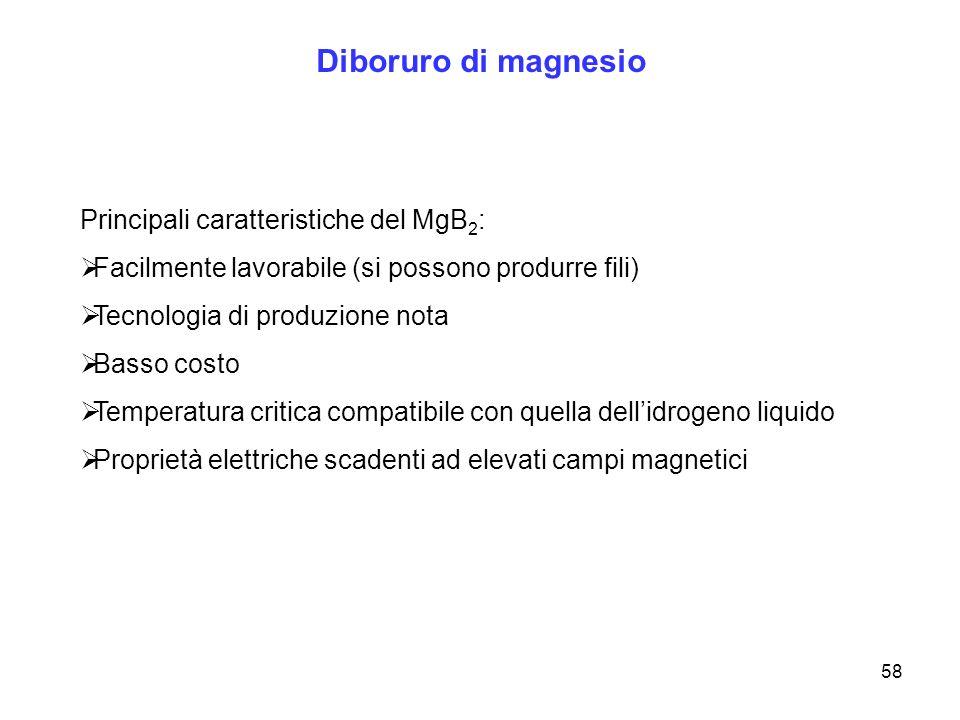 58 Diboruro di magnesio Principali caratteristiche del MgB 2 : Facilmente lavorabile (si possono produrre fili) Tecnologia di produzione nota Basso co