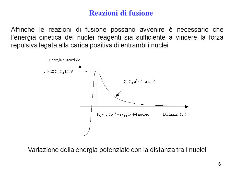 6 Reazioni di fusione Affinché le reazioni di fusione possano avvenire è necessario che lenergia cinetica dei nuclei reagenti sia sufficiente a vincer