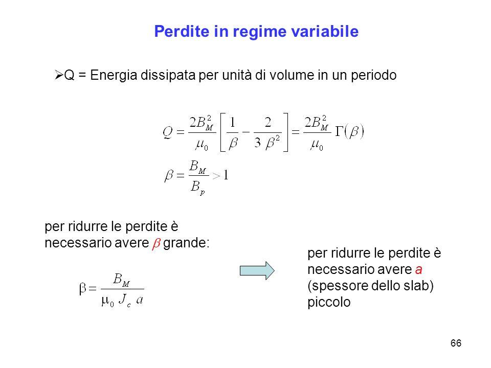 66 Perdite in regime variabile Q = Energia dissipata per unità di volume in un periodo per ridurre le perdite è necessario avere grande: per ridurre l