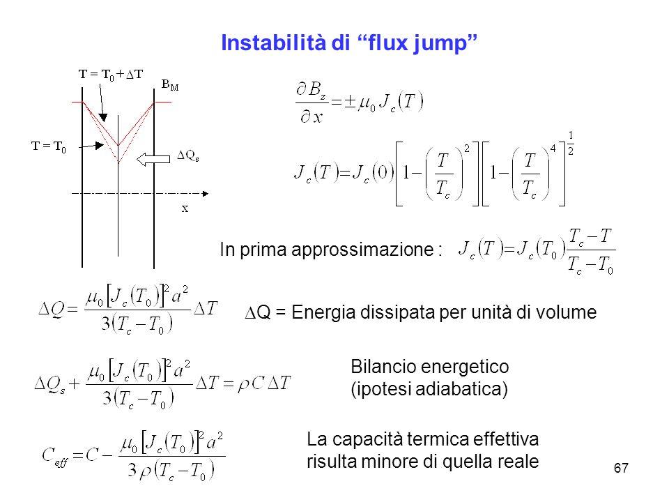 67 Instabilità di flux jump Q = Energia dissipata per unità di volume La capacità termica effettiva risulta minore di quella reale In prima approssima