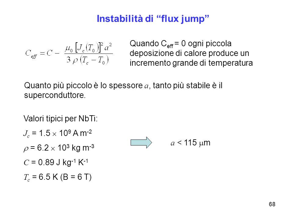 68 Instabilità di flux jump Quando C eff = 0 ogni piccola deposizione di calore produce un incremento grande di temperatura Valori tipici per NbTi: J