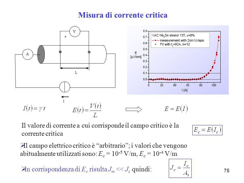 75 Misura di corrente critica Il campo elettrico critico è arbitrario; i valori che vengono abitualmente utilizzati sono: E c = 10 -5 V/m, E c = 10 -4