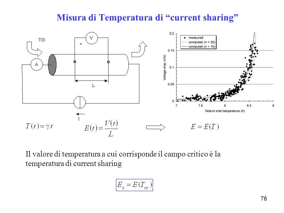 76 Misura di Temperatura di current sharing Il valore di temperatura a cui corrisponde il campo critico è la temperatura di current sharing