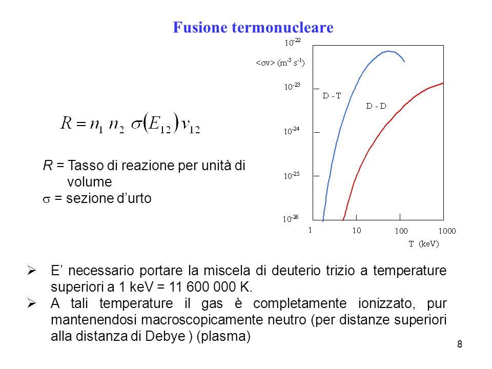 8 Fusione termonucleare E necessario portare la miscela di deuterio trizio a temperature superiori a 1 keV = 11 600 000 K. A tali temperature il gas è