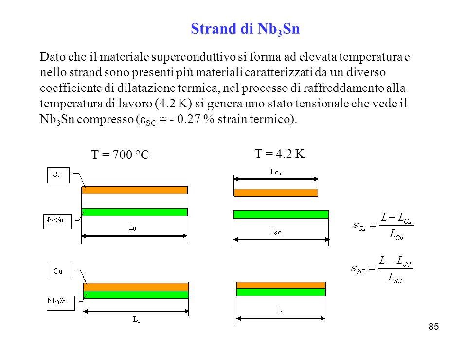 85 Strand di Nb 3 Sn Dato che il materiale superconduttivo si forma ad elevata temperatura e nello strand sono presenti più materiali caratterizzati d