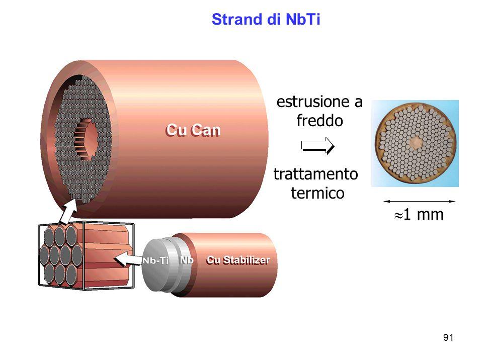 91 Strand di NbTi 1 mm estrusione a freddo trattamento termico
