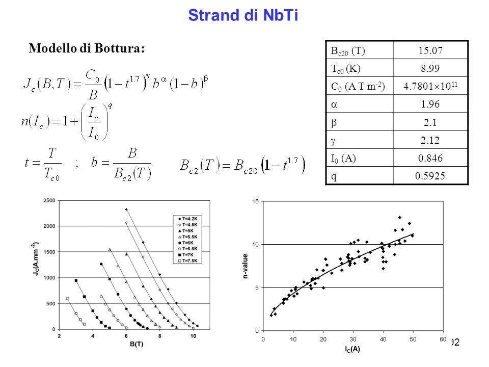 92 Strand di NbTi B c20 (T)15.07 T c0 (K)8.99 C 0 (A T m -2 ) 4.7801 10 11 1.96 2.1 2.12 I 0 (A)0.846 q0.5925 Modello di Bottura: