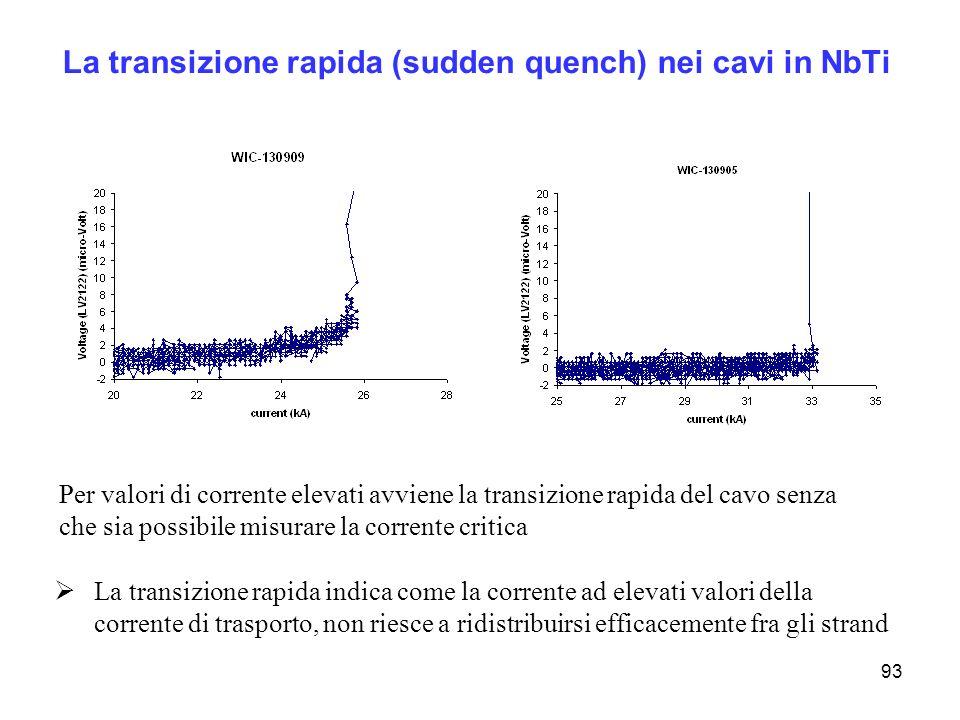 93 La transizione rapida (sudden quench) nei cavi in NbTi La transizione rapida indica come la corrente ad elevati valori della corrente di trasporto,
