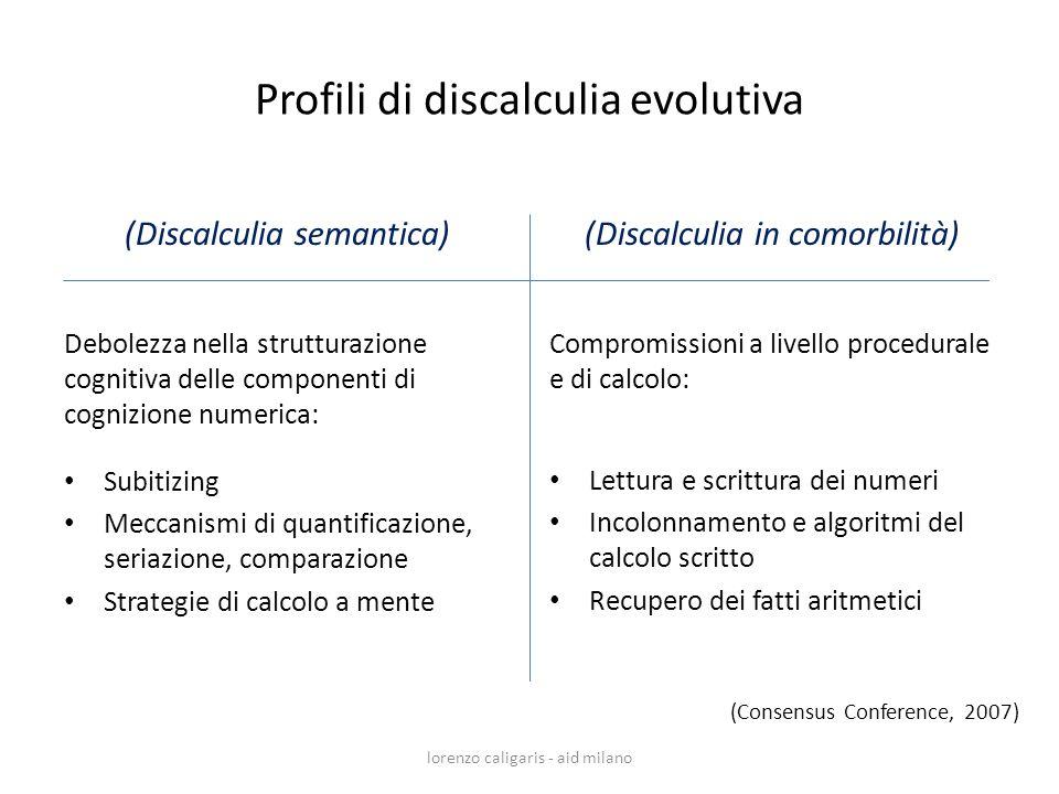 Profili di discalculia evolutiva (Discalculia semantica) Debolezza nella strutturazione cognitiva delle componenti di cognizione numerica: Subitizing