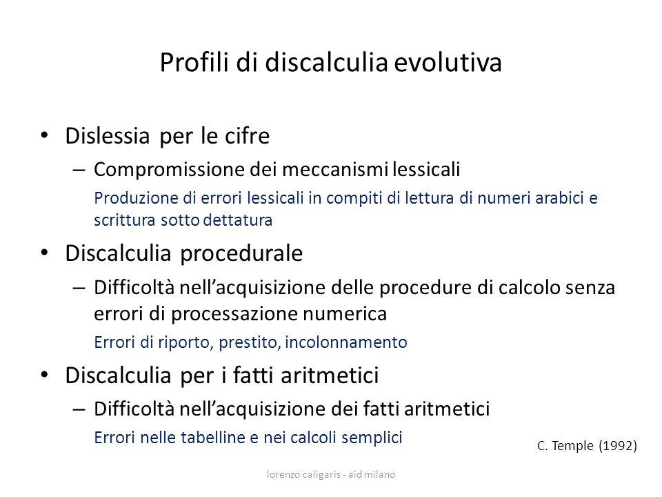 Profili di discalculia evolutiva Dislessia per le cifre – Compromissione dei meccanismi lessicali Produzione di errori lessicali in compiti di lettura