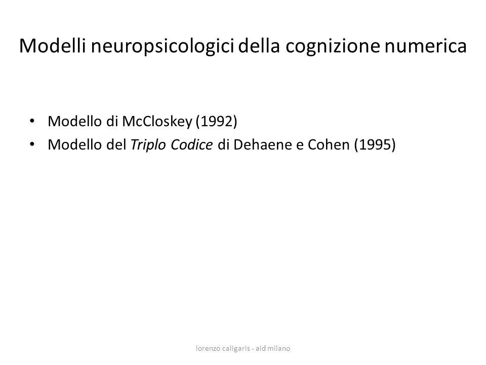 Modelli neuropsicologici della cognizione numerica Modello di McCloskey (1992) Modello del Triplo Codice di Dehaene e Cohen (1995) lorenzo caligaris -