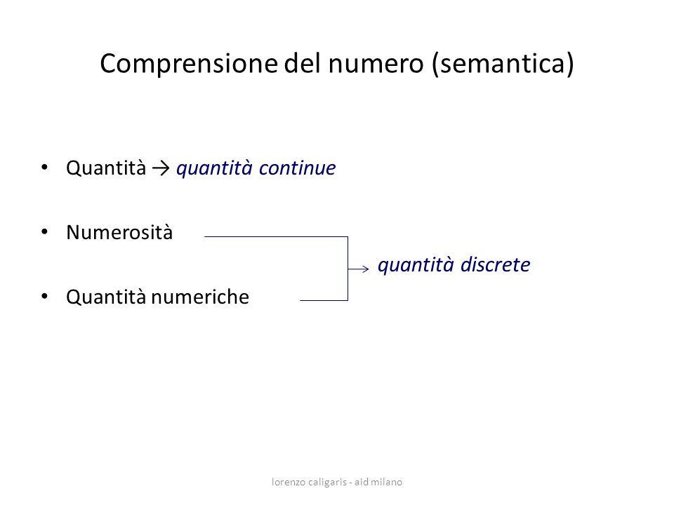 Quantità quantità continue Numerosità quantità discrete Quantità numeriche lorenzo caligaris - aid milano Comprensione del numero (semantica)