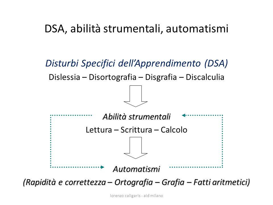 Disturbi Specifici dellApprendimento (DSA) Dislessia – Disortografia – Disgrafia – Discalculia Abilità strumentali Lettura – Scrittura – CalcoloAutoma