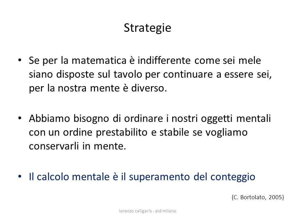 Strategie Se per la matematica è indifferente come sei mele siano disposte sul tavolo per continuare a essere sei, per la nostra mente è diverso. Abbi