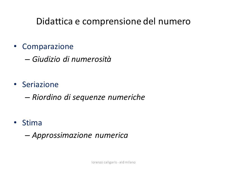 Didattica e comprensione del numero Comparazione – Giudizio di numerosità Seriazione – Riordino di sequenze numeriche Stima – Approssimazione numerica