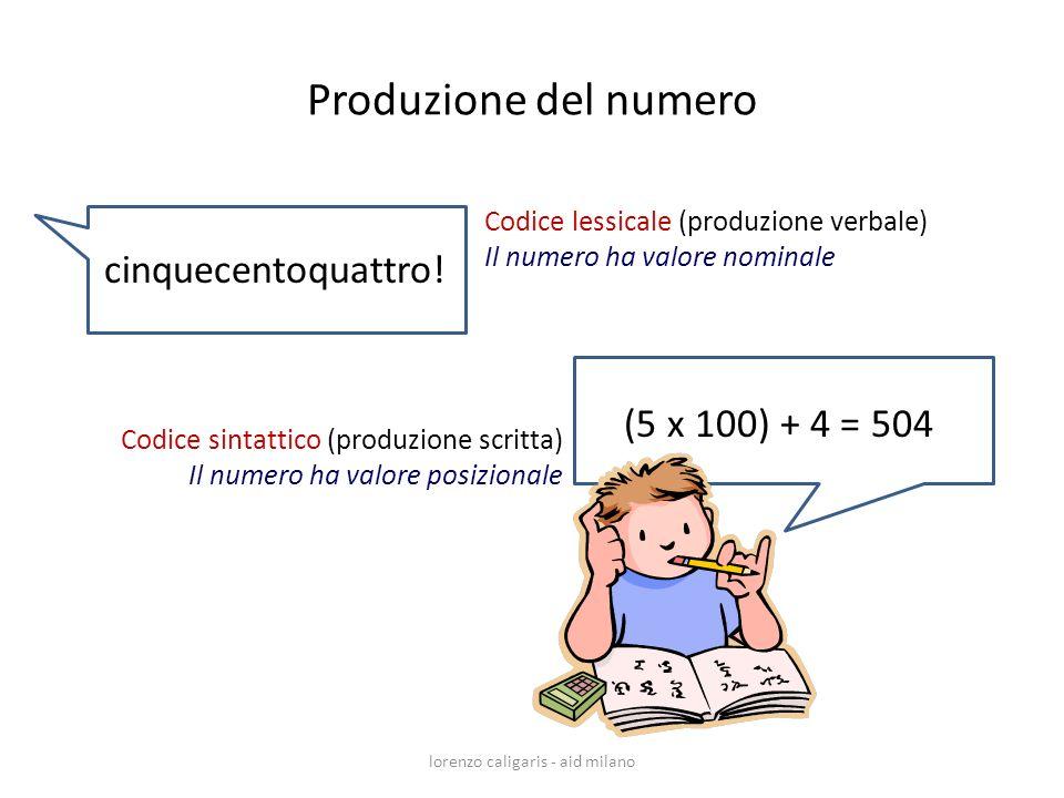 cinquecentoquattro! (5 x 100) + 4 = 504 lorenzo caligaris - aid milano Codice lessicale (produzione verbale) Il numero ha valore nominale Codice sinta