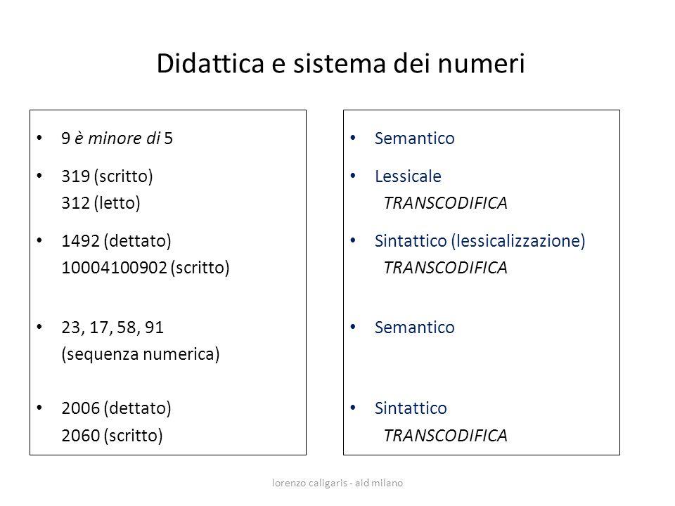 lorenzo caligaris - aid milano 9 è minore di 5 319 (scritto) 312 (letto) 1492 (dettato) 10004100902 (scritto) 23, 17, 58, 91 (sequenza numerica) 2006