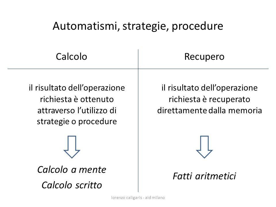 Automatismi, strategie, procedure Calcolo il risultato delloperazione richiesta è ottenuto attraverso lutilizzo di strategie o procedure Recupero il r