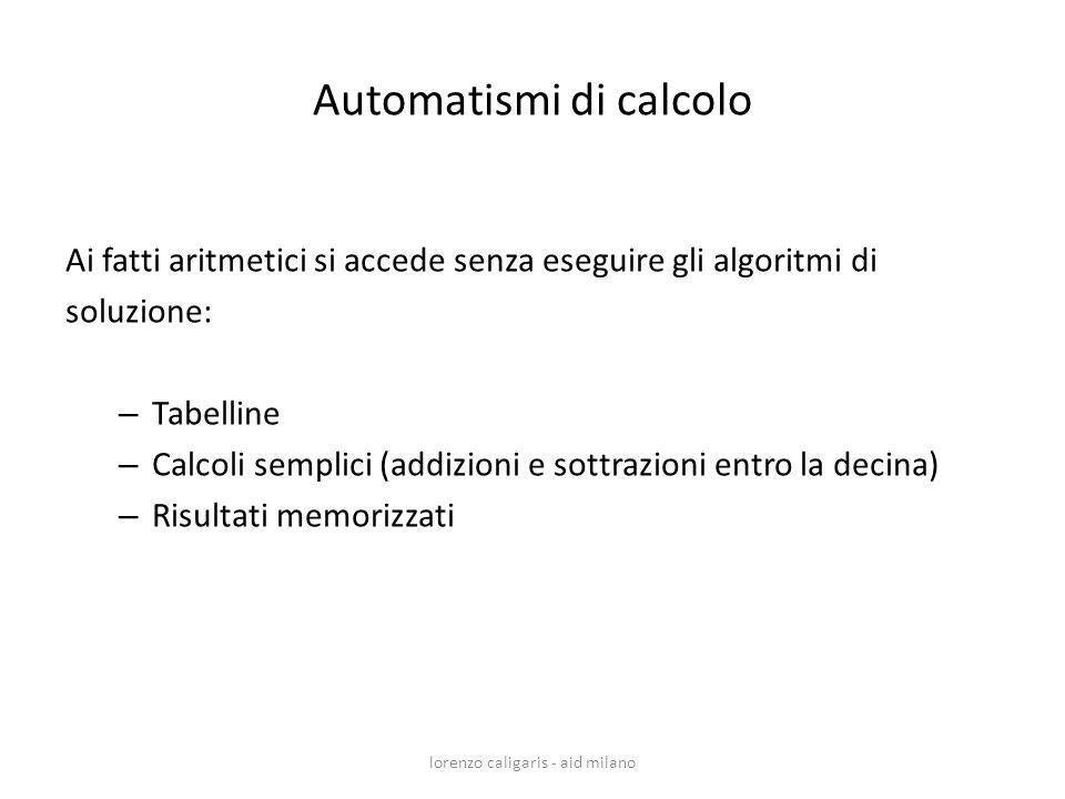 Ai fatti aritmetici si accede senza eseguire gli algoritmi di soluzione: – Tabelline – Calcoli semplici (addizioni e sottrazioni entro la decina) – Ri