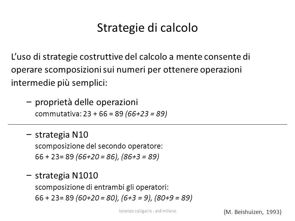Luso di strategie costruttive del calcolo a mente consente di operare scomposizioni sui numeri per ottenere operazioni intermedie più semplici: – prop