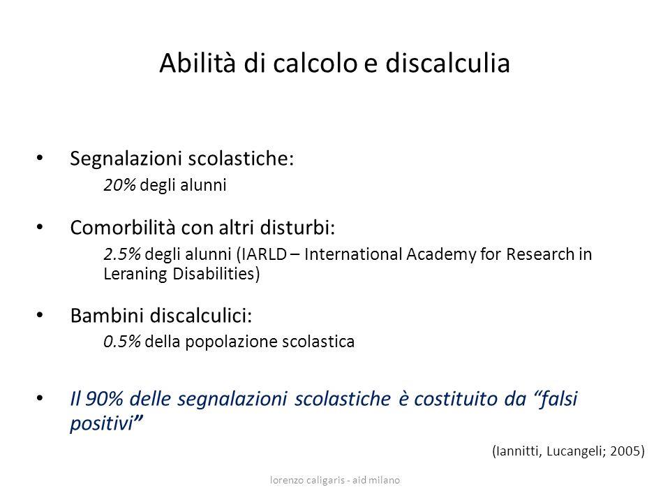 Segnalazioni scolastiche: 20% degli alunni Comorbilità con altri disturbi: 2.5% degli alunni (IARLD – International Academy for Research in Leraning D