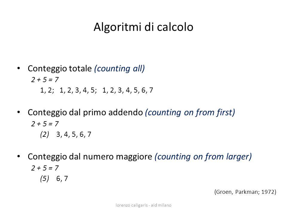 Conteggio totale (counting all) 2 + 5 = 7 1, 2; 1, 2, 3, 4, 5; 1, 2, 3, 4, 5, 6, 7 Conteggio dal primo addendo (counting on from first) 2 + 5 = 7 (2)
