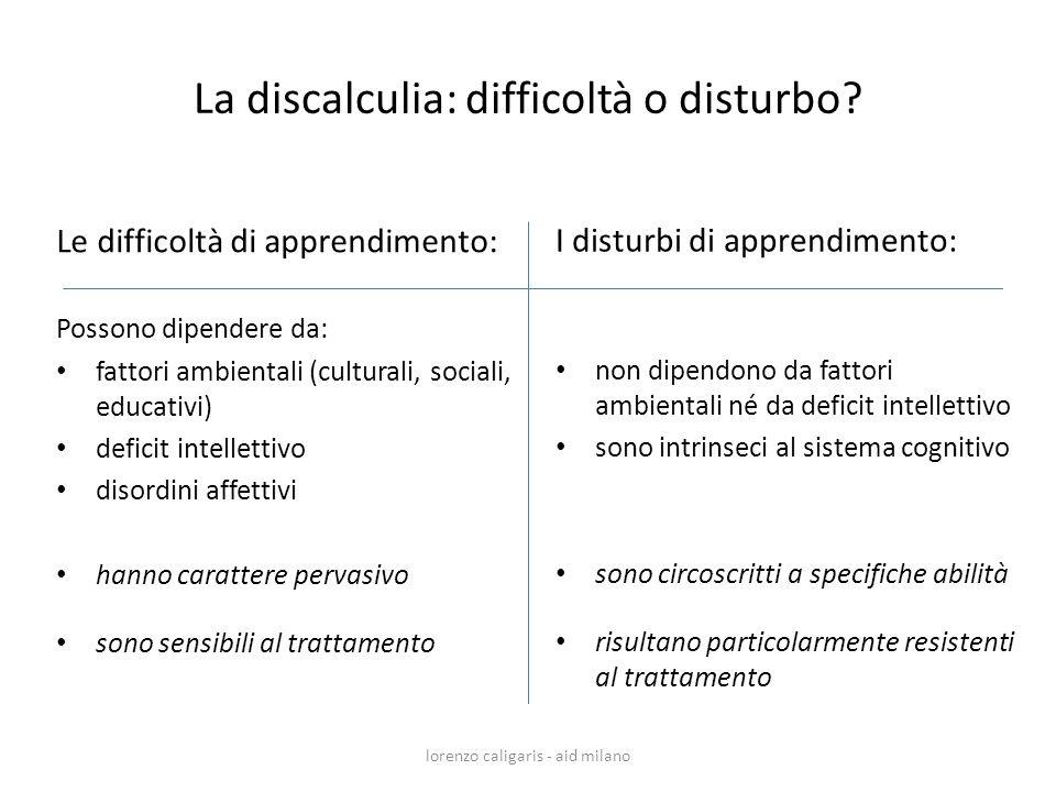 Le difficoltà di apprendimento: Possono dipendere da: fattori ambientali (culturali, sociali, educativi) deficit intellettivo disordini affettivi hann