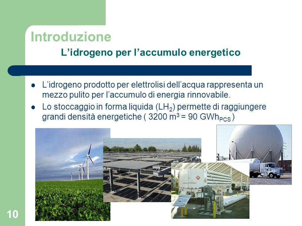 10 Introduzione Lidrogeno per laccumulo energetico Lidrogeno prodotto per elettrolisi dellacqua rappresenta un mezzo pulito per laccumulo di energia rinnovabile.