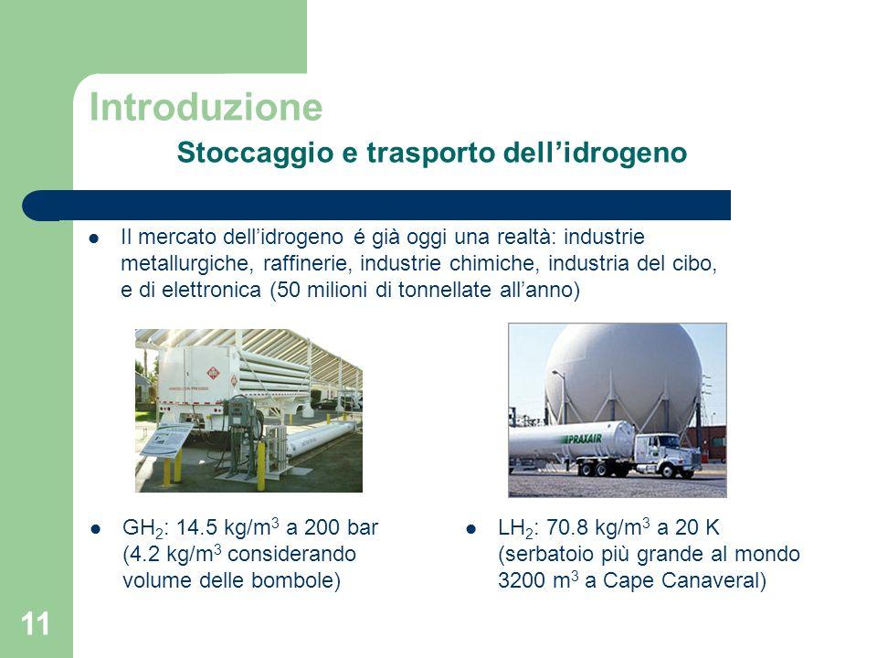 11 Introduzione Stoccaggio e trasporto dellidrogeno GH 2 : 14.5 kg/m 3 a 200 bar (4.2 kg/m 3 considerando volume delle bombole) LH 2 : 70.8 kg/m 3 a 20 K (serbatoio più grande al mondo 3200 m 3 a Cape Canaveral) Il mercato dellidrogeno é già oggi una realtà: industrie metallurgiche, raffinerie, industrie chimiche, industria del cibo, e di elettronica (50 milioni di tonnellate allanno)