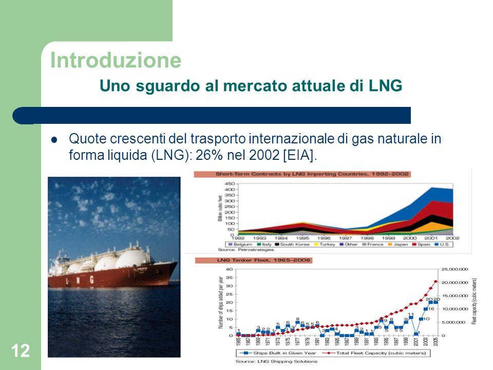 12 Introduzione Uno sguardo al mercato attuale di LNG Quote crescenti del trasporto internazionale di gas naturale in forma liquida (LNG): 26% nel 2002 [EIA].