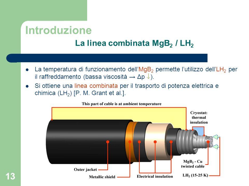 13 Introduzione La linea combinata MgB 2 / LH 2 La temperatura di funzionamento dellMgB 2 permette lutilizzo dellLH 2 per il raffreddamento (bassa viscosità Δp ).