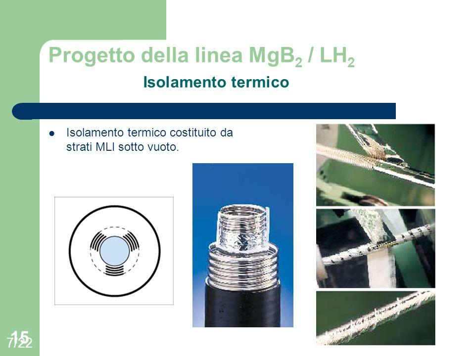 15 Progetto della linea MgB 2 / LH 2 Isolamento termico Isolamento termico costituito da strati MLI sotto vuoto.