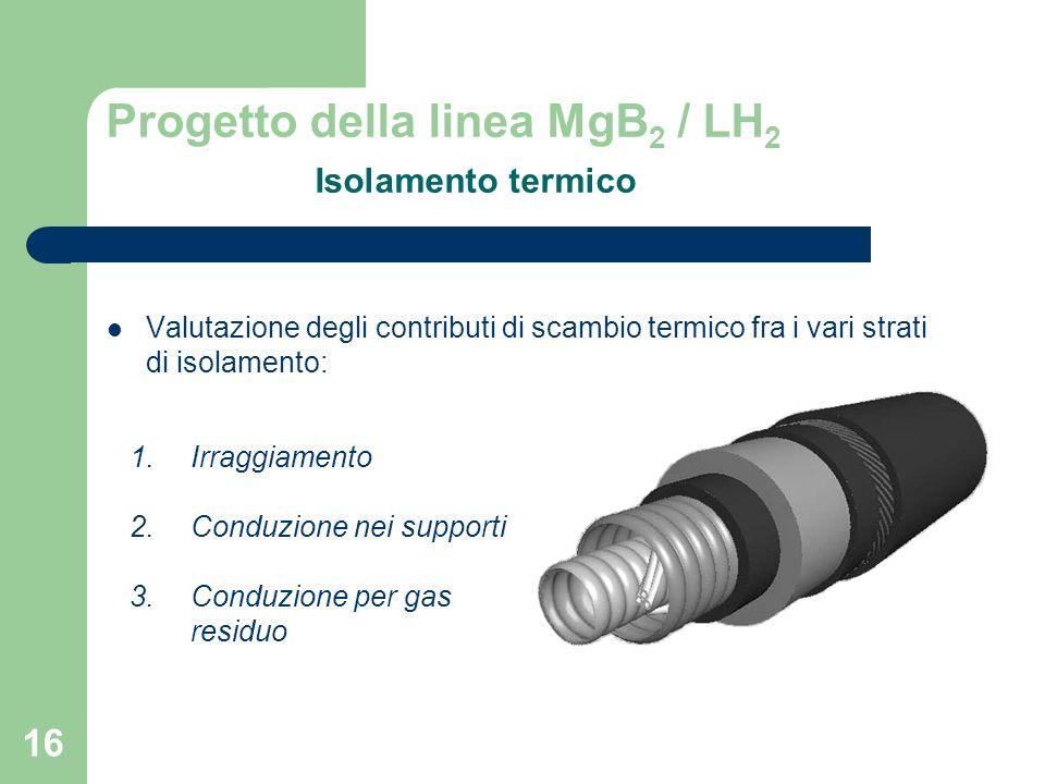 16 Progetto della linea MgB 2 / LH 2 Isolamento termico Valutazione degli contributi di scambio termico fra i vari strati di isolamento: 1.Irraggiamento 2.Conduzione nei supporti 3.Conduzione per gas residuo