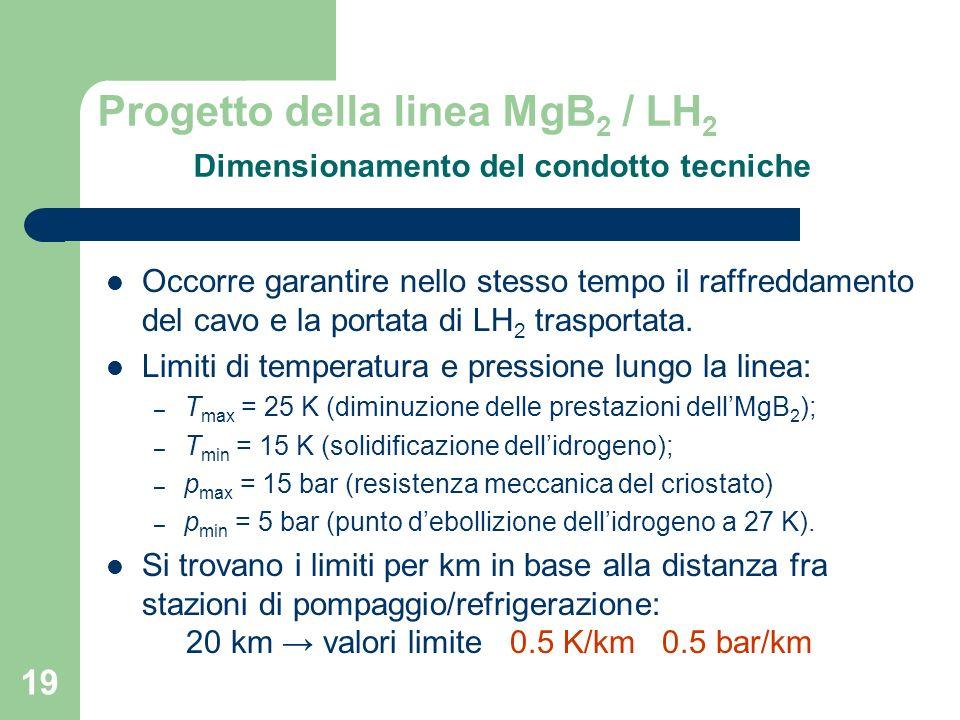 19 Occorre garantire nello stesso tempo il raffreddamento del cavo e la portata di LH 2 trasportata. Limiti di temperatura e pressione lungo la linea: