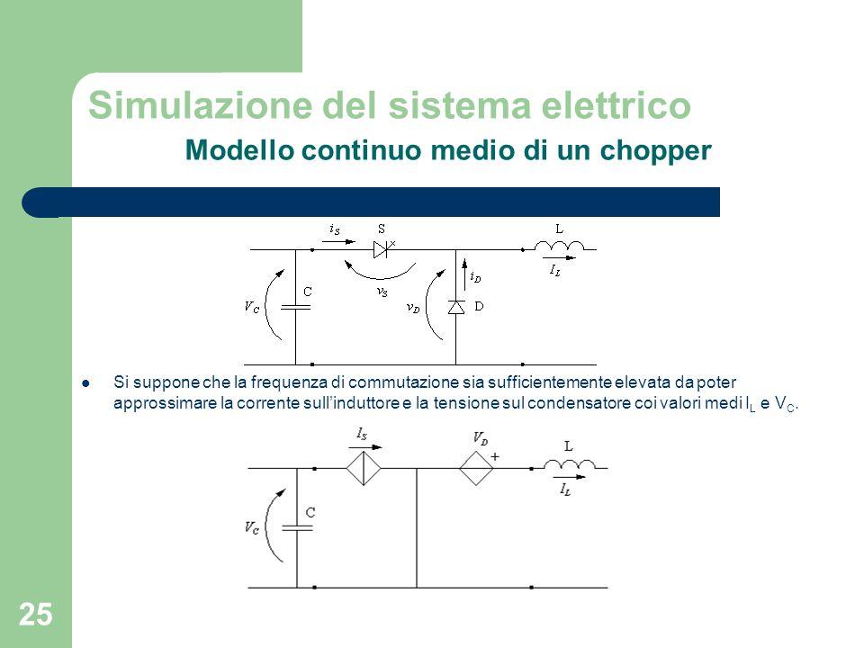 25 Si suppone che la frequenza di commutazione sia sufficientemente elevata da poter approssimare la corrente sullinduttore e la tensione sul condensatore coi valori medi I L e V C.
