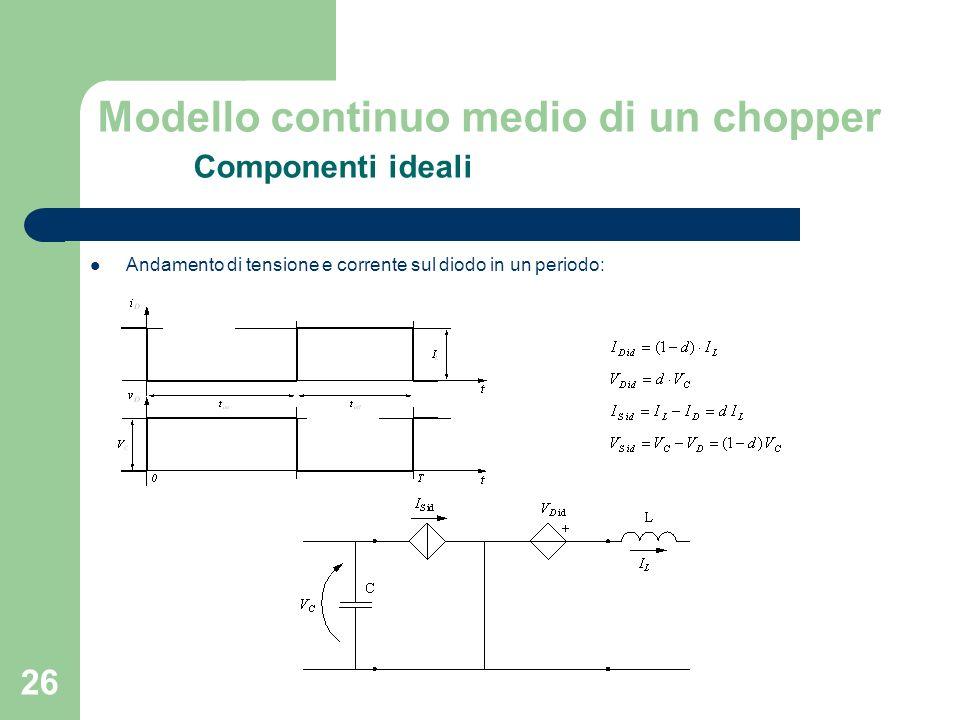 26 Andamento di tensione e corrente sul diodo in un periodo: Modello continuo medio di un chopper Componenti ideali