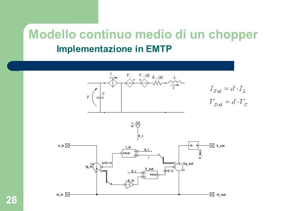 28 Modello continuo medio di un chopper Implementazione in EMTP