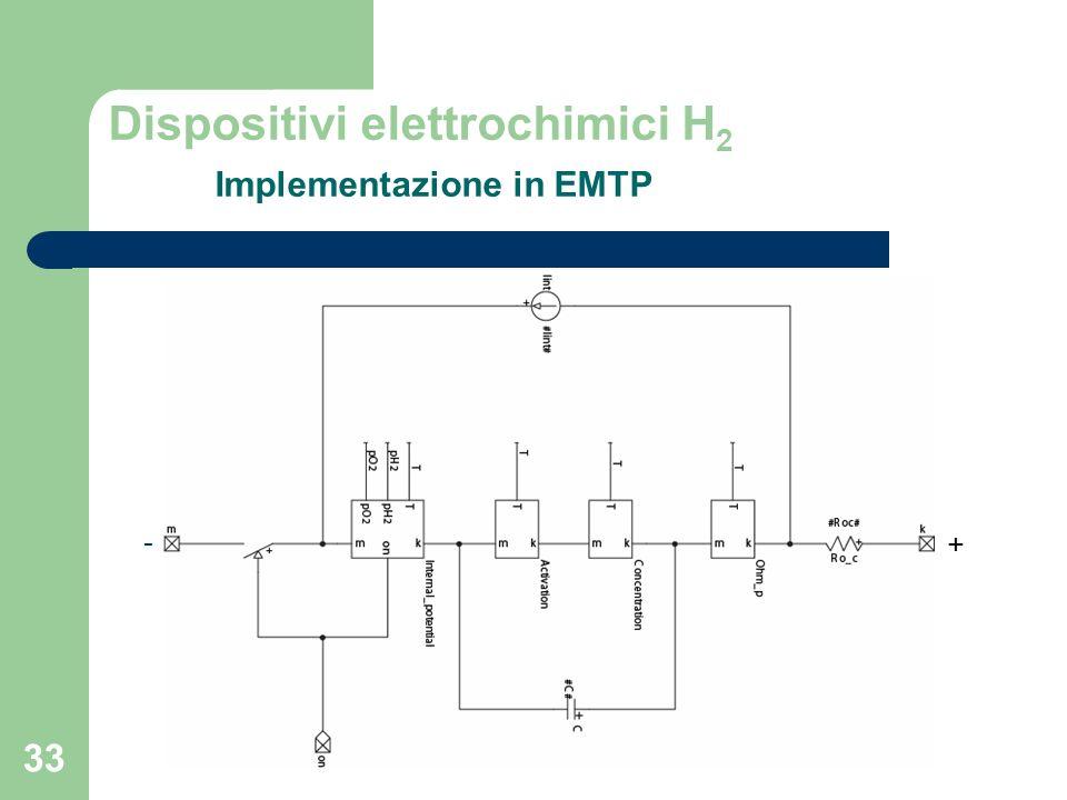 33 Dispositivi elettrochimici H 2 Implementazione in EMTP - +