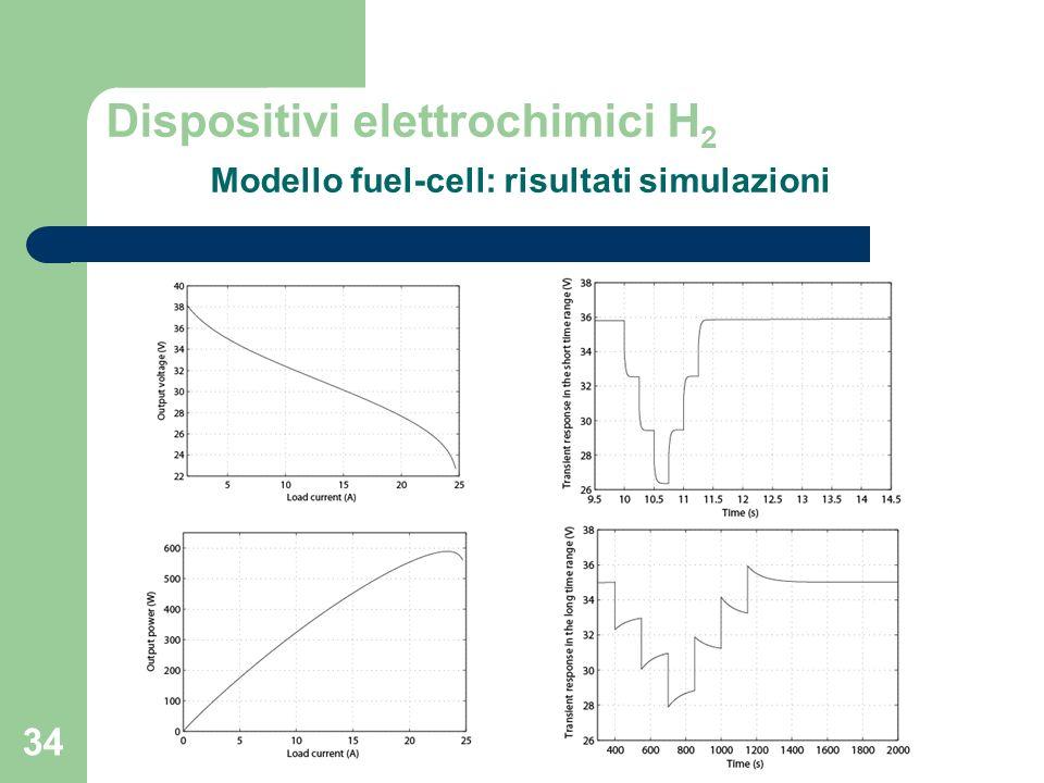 34 Dispositivi elettrochimici H 2 Modello fuel-cell: risultati simulazioni