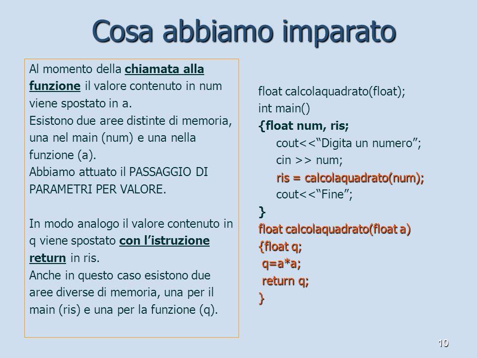 10 Al momento della chiamata alla funzione il valore contenuto in num viene spostato in a. Esistono due aree distinte di memoria, una nel main (num) e