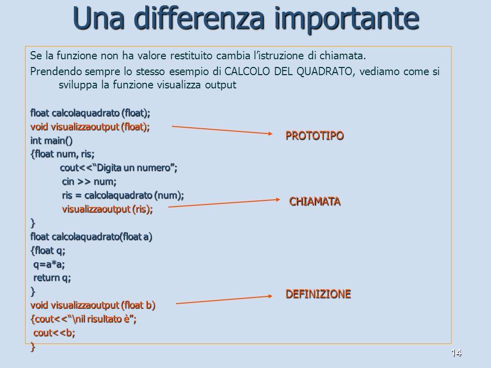 14 Una differenza importante Se la funzione non ha valore restituito cambia listruzione di chiamata. Prendendo sempre lo stesso esempio di CALCOLO DEL